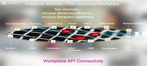 How to engineer the Connected Workplace, Condeco, Communication Edge