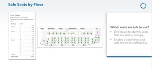 Safe Seating 2m distancing, Communication Edge