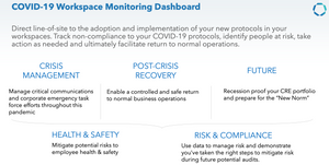 Covid-19 Workplace Management Dashboard Benefits