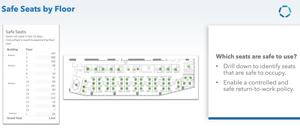 Covid-19 Identify Safe Seats