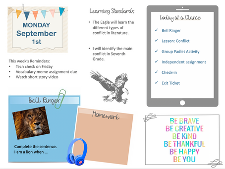 Why Daily Agenda Slides Are a Teacher's Best Friend
