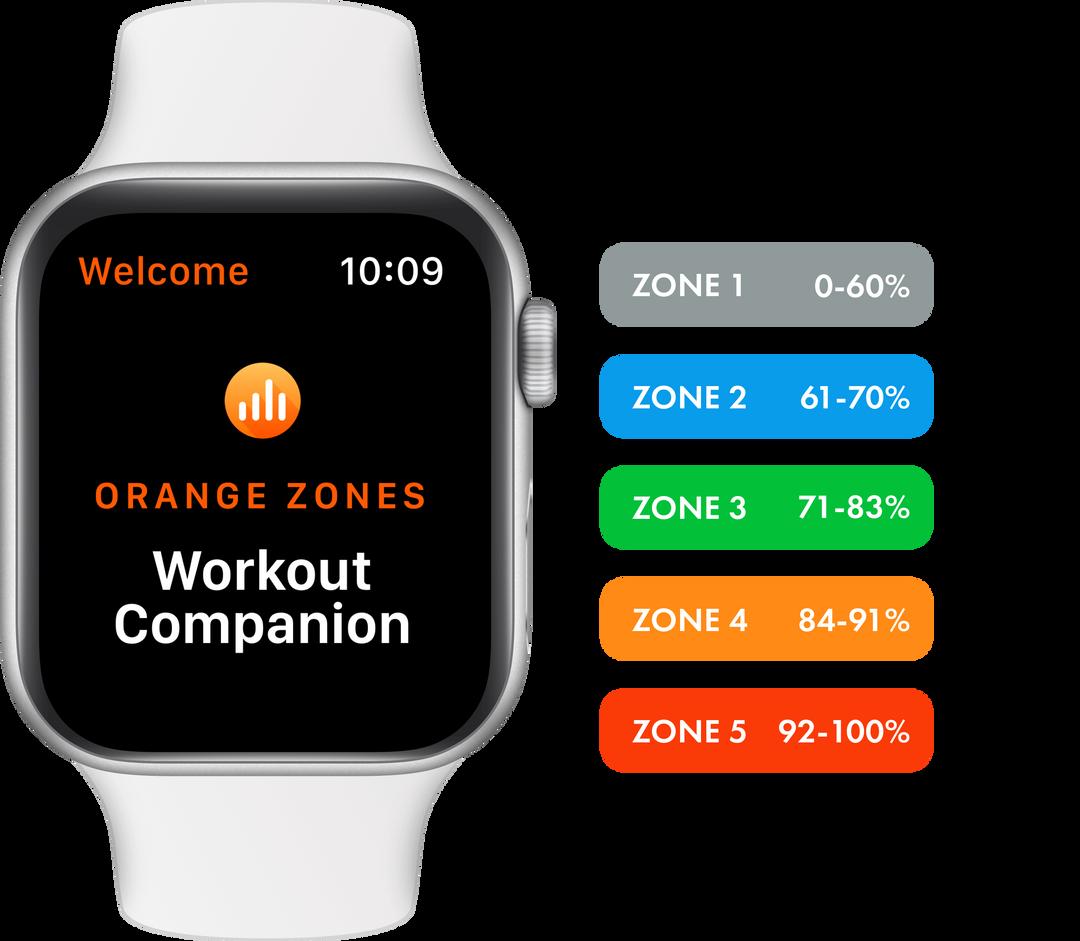 orange zones wc.png