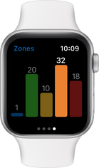 fitbody_ZoneGraph_1.png