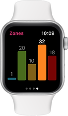 sweat_ZoneGraph_1.png