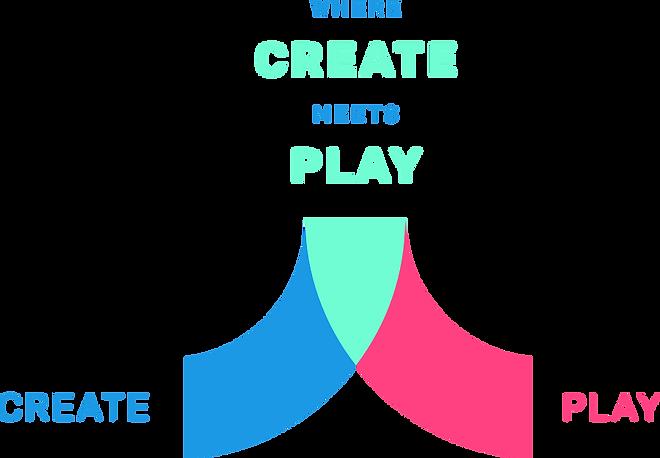 CreatenPlay.png