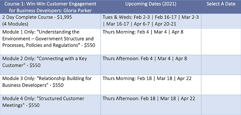 Course 1 Schedule.png