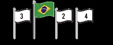 Panóplia com número de bandeiras pares.