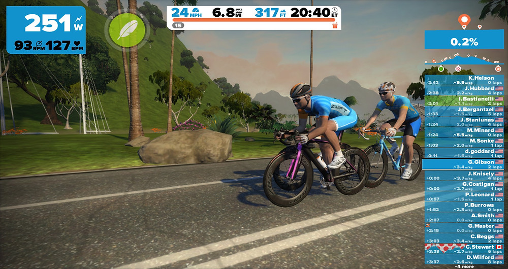 Embrace the technology of Zwift and more