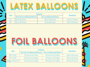 How Long Will Helium Balloon Last? (Helium Balloon Float Time)