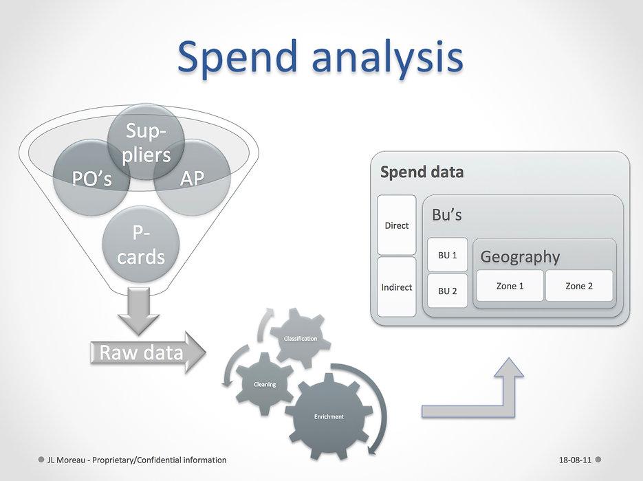 Spend Analysis 3.jpg