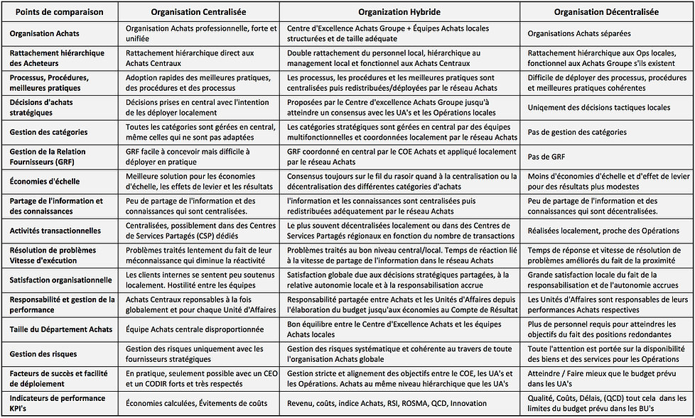 Centralisation_vs_décentralisation.jpg