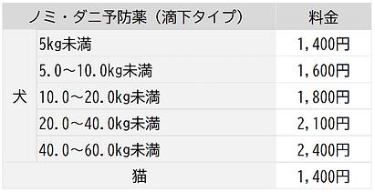 ノミダニ予防薬 料金表.PNG
