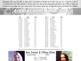 Birmingham Market Overview ~ July 2020