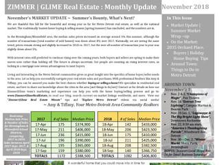 November 2018 ~ Zimmer|Glime Real Estate Newsletter
