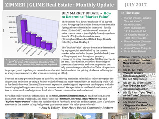 Zimmer|Glime Real Estate ~ July 2017 Newsletter