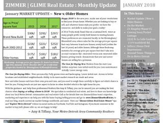 January Zimmer|Glime Real Estate Newsletter