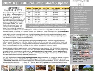 Zimmer|Glime Real Estate Newsletter ~ September 2017