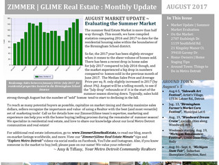Zimmer|Glime Real Estate Newsletter ~ August 2017