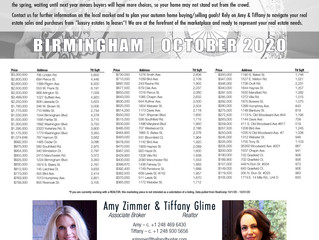 Birmingham Market Overview ~ October 2020