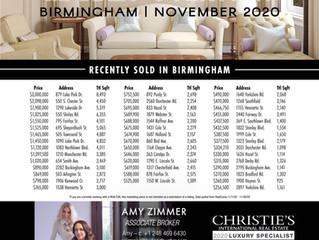 Birmingham Market Overview ~ November 2020