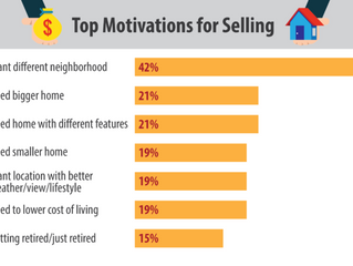 Top Motivations For Selling