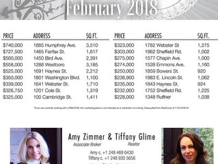 What's Happening in Birmingham Real Estate ~ February 2018 sales round up