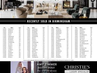 Birmingham Real Estate Market Overview ~ June 2021