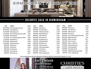 Birmingham Real Estate Market Overview ~ February 2021