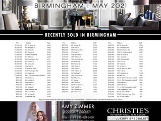 Birmingham Real Estate Market Overview ~ May 2021