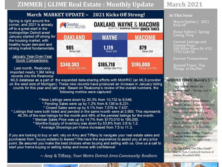 March Real Estate Newsletter