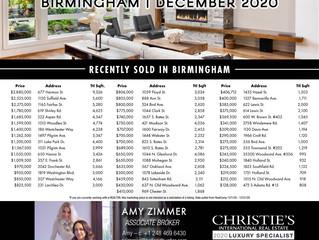 Birmingham Real Estate Market Overview ~ December 2020