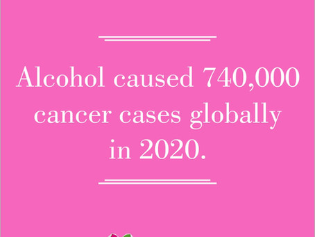 Alcohol caused more than 740000 cancer cases in 2020.