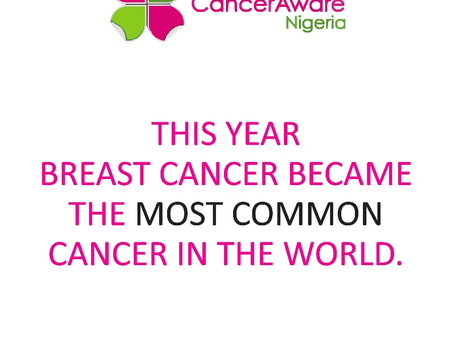 Breast Cancer is now the most common cancer globally