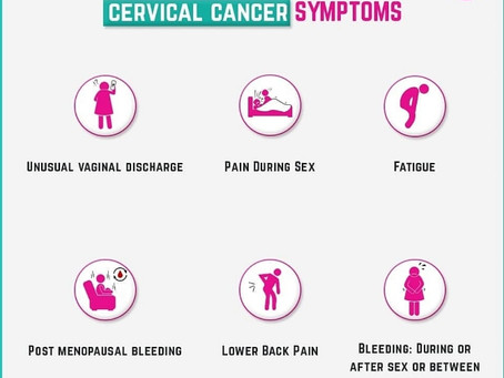 Cervical Cancer: Symptoms and Signs