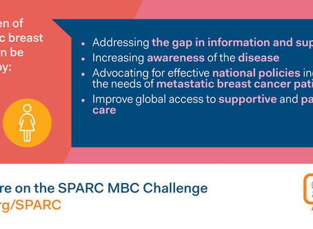 Press Release: CancerAware Selected for the UICC/Pfizer SPARC Metastatic Breast Cancer Challenge