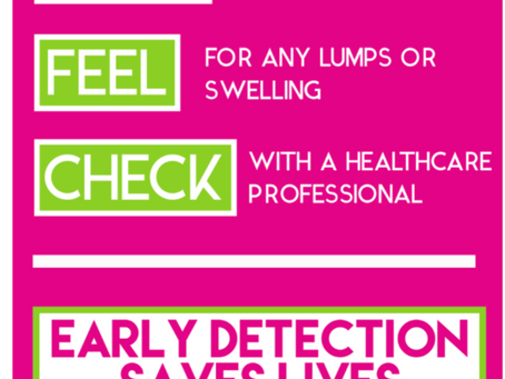 Do You Know The Symptoms of Breast Cancer?