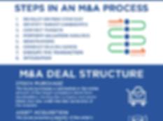 M&A-Process.png