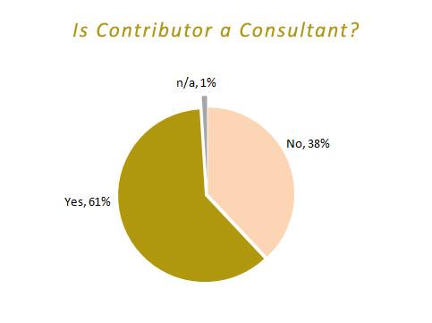 firme mici de consultanta