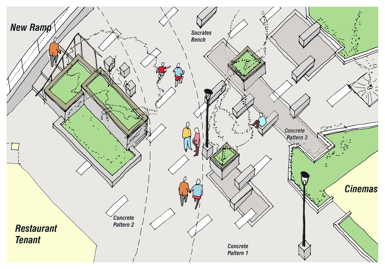 Urban Plaza