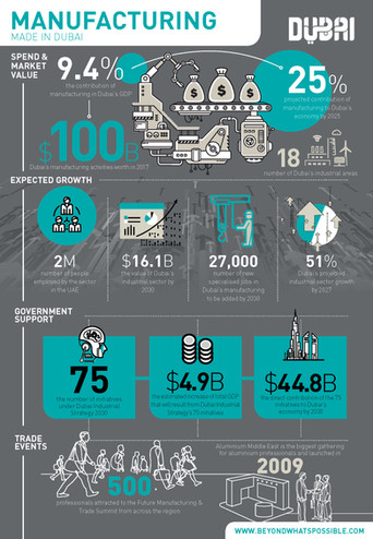 Manufacturing Infographic.jpg