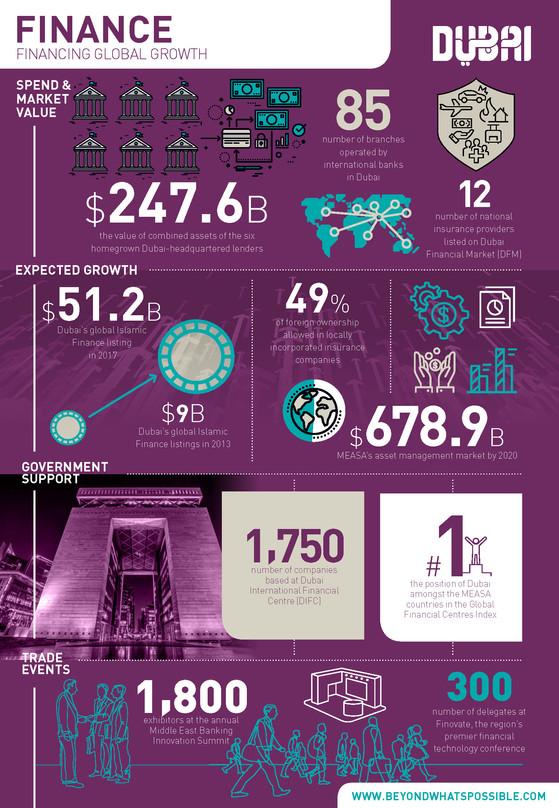 Finance Infographic.jpg