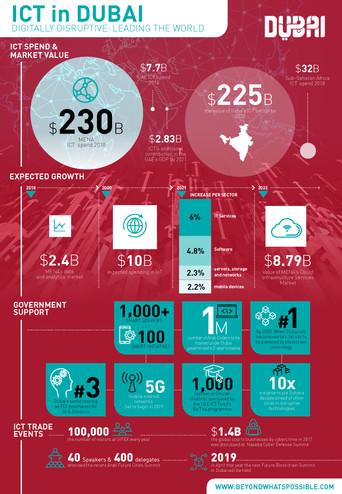 ICT Infographic.jpg