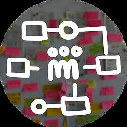 Build Innovation department & strategies