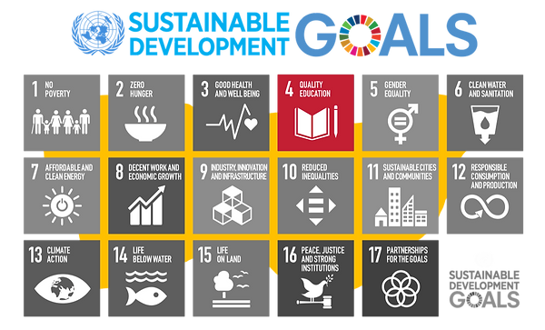 Sustainable Development Goals weSpark.pn