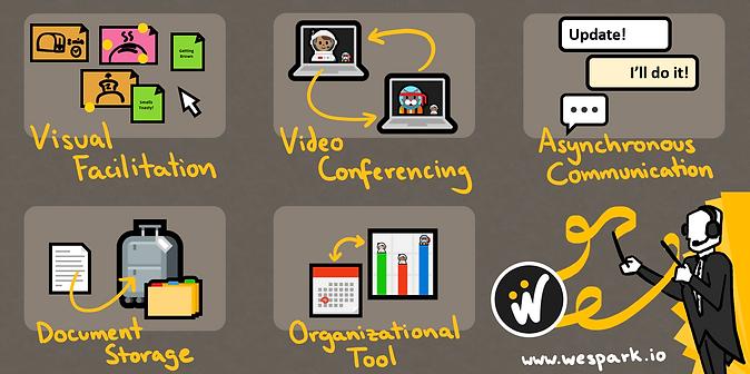 Remote Colalboration Article Tools - Nel