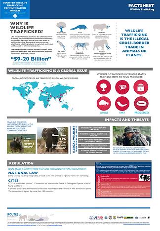 Factsheets_ _.Wildlife Trafficking.png