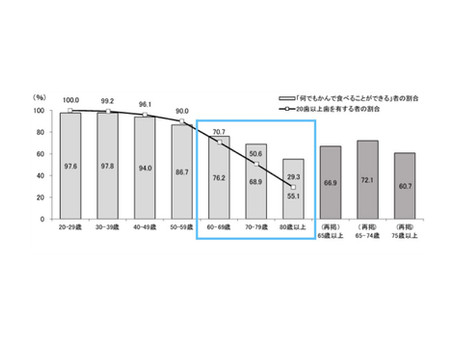 松山市の歯医者がお話しする「定期健診」「メンテナンス」「歯石とり」の重要性