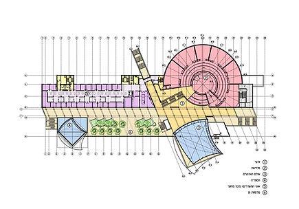 תכנון מרכז רבין
