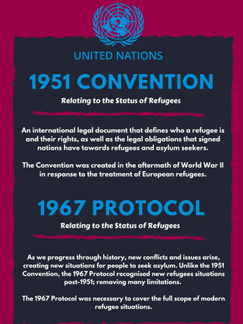 1951 Convention and 1967 Protocol.