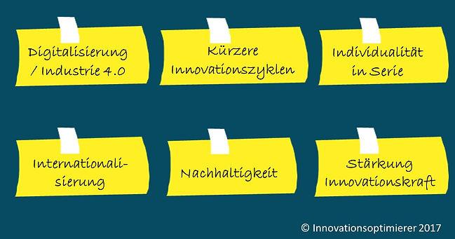 Innovation, Digitalisierung